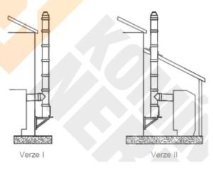 Vnitřní a vnější instalace komínu. Zdroj: www.kominy-nerez.cz